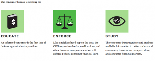 The Consumer Financial Protection Bureau Source Code Policy: Open andShared