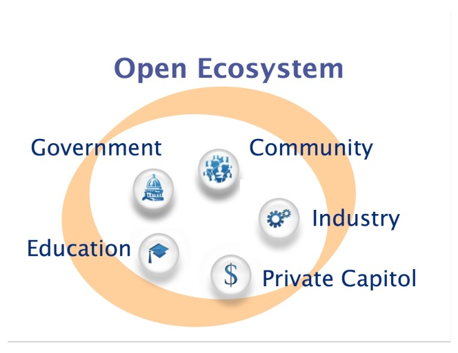 Open Source and Economic Development
